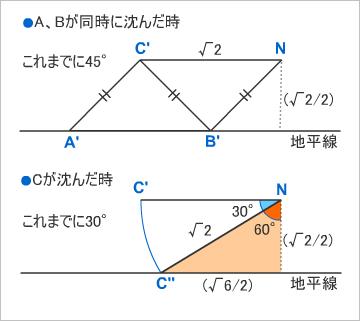 174講(2)
