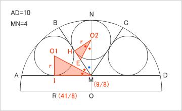 図(11)