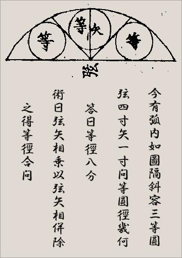 図(13)