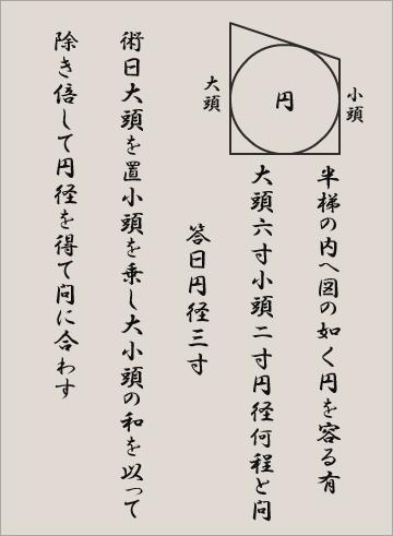 図(14)