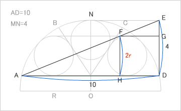 図(17)